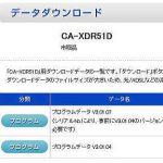 CA-XDR51Dの最新パッチダウンロード